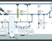 garage-air-line-kit-for-shop-air-line-diagram-automotive-block-diagram-today-garage-air-compressor-line-layout-garage-air-line-systems-garage-shop-compressor-compressed-air-line-kit