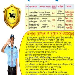 secuirty-guard-job-vacancy-Post