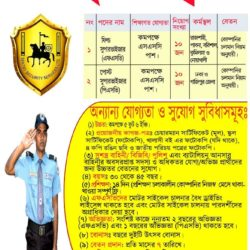 secuirty-guard-job-vacancy-Post-FSV-N-Psb-jpg